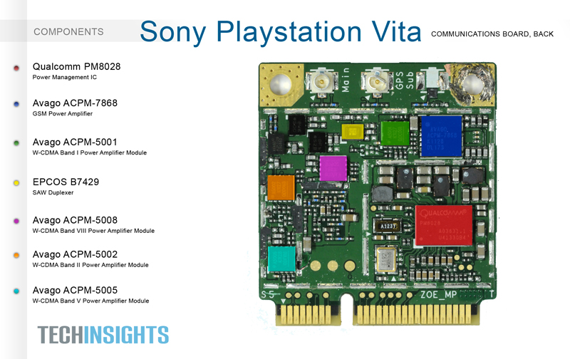 File:Playstation-vita-comm-back-web.jpg